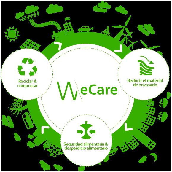 sustainable_packaging_2021_es