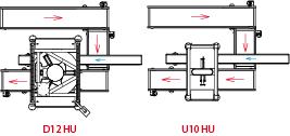 Ulma linear in U